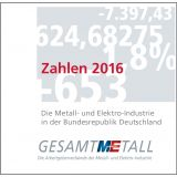 Die M+E-Industrie in Zahlen